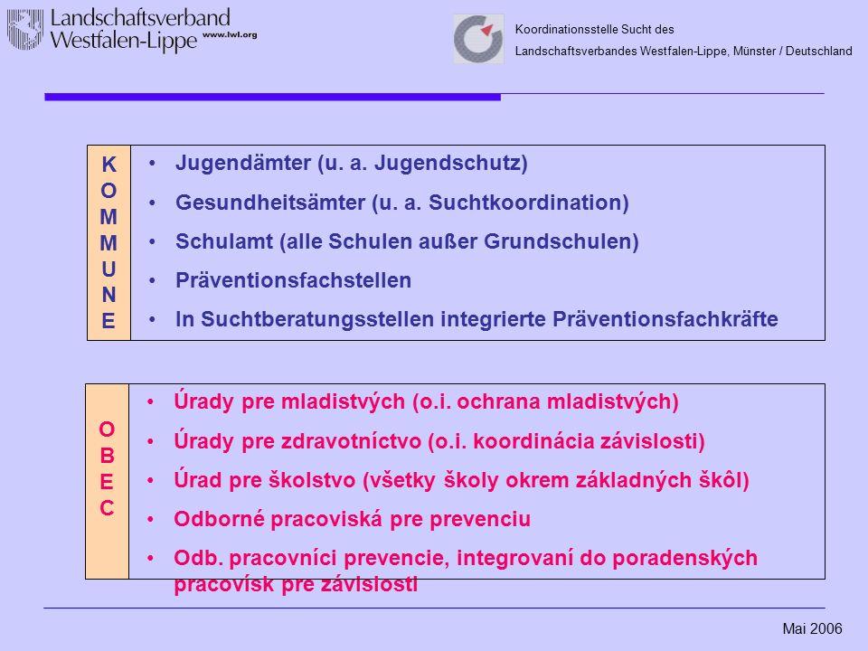 Mai 2006 Koordinationsstelle Sucht des Landschaftsverbandes Westfalen-Lippe, Münster / Deutschland Jugendämter (u. a. Jugendschutz) Gesundheitsämter (