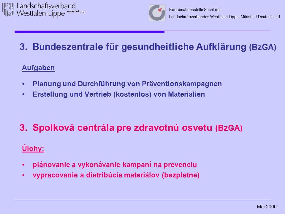 Mai 2006 Koordinationsstelle Sucht des Landschaftsverbandes Westfalen-Lippe, Münster / Deutschland 3. Bundeszentrale für gesundheitliche Aufklärung (B