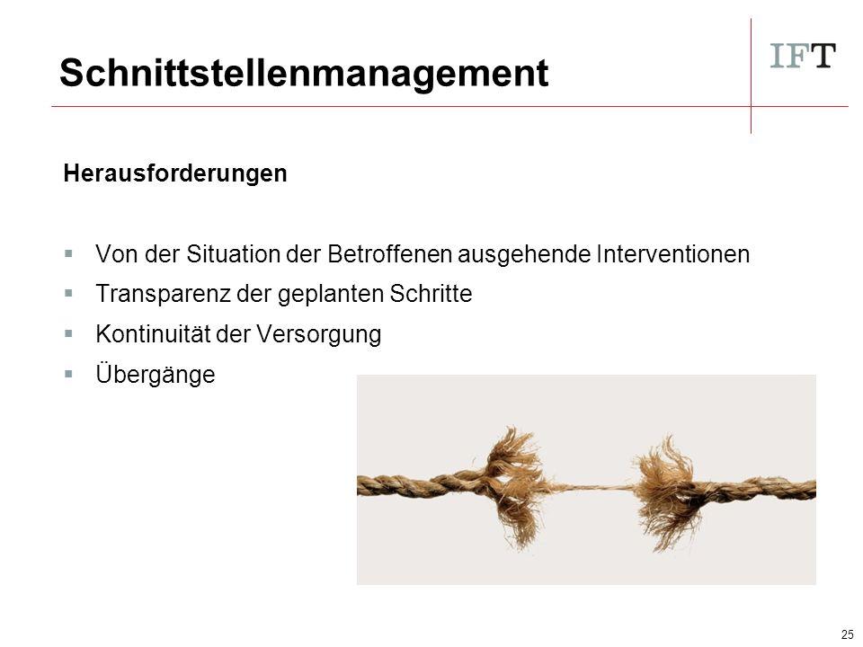 Schnittstellenmanagement Herausforderungen  Von der Situation der Betroffenen ausgehende Interventionen  Transparenz der geplanten Schritte  Kontinuität der Versorgung  Übergänge 25