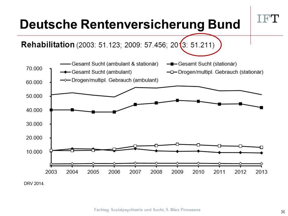 Deutsche Rentenversicherung Bund 36 Rehabilitation (2003: 51.123; 2009: 57.456; 2013: 51.211) Fachtag Sozialpsychiatrie und Sucht, 9.