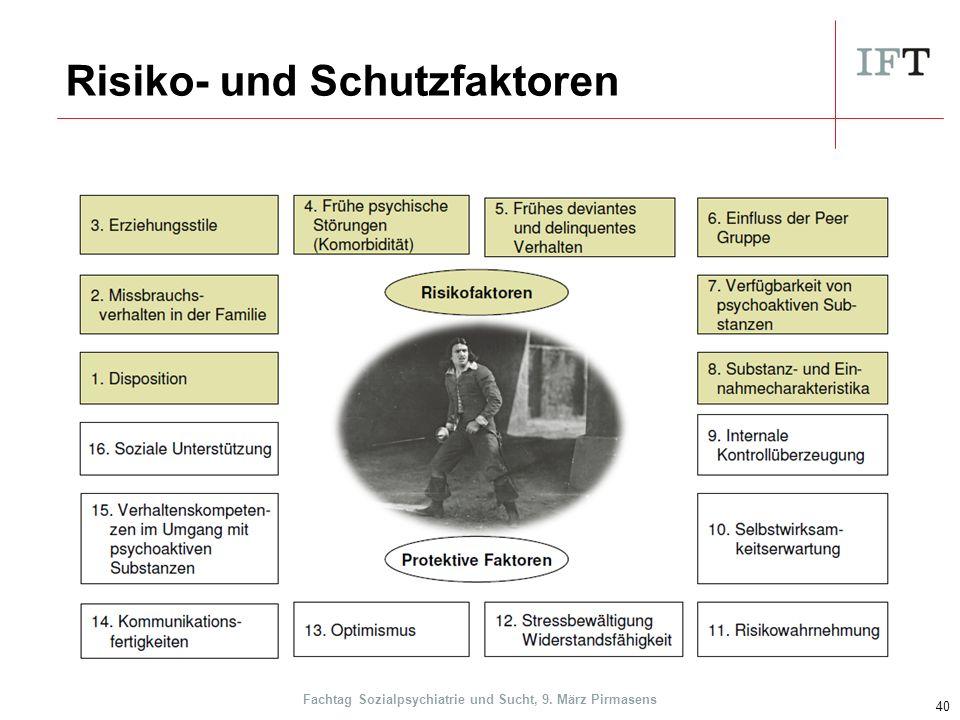 Risiko- und Schutzfaktoren 40 Fachtag Sozialpsychiatrie und Sucht, 9. März Pirmasens