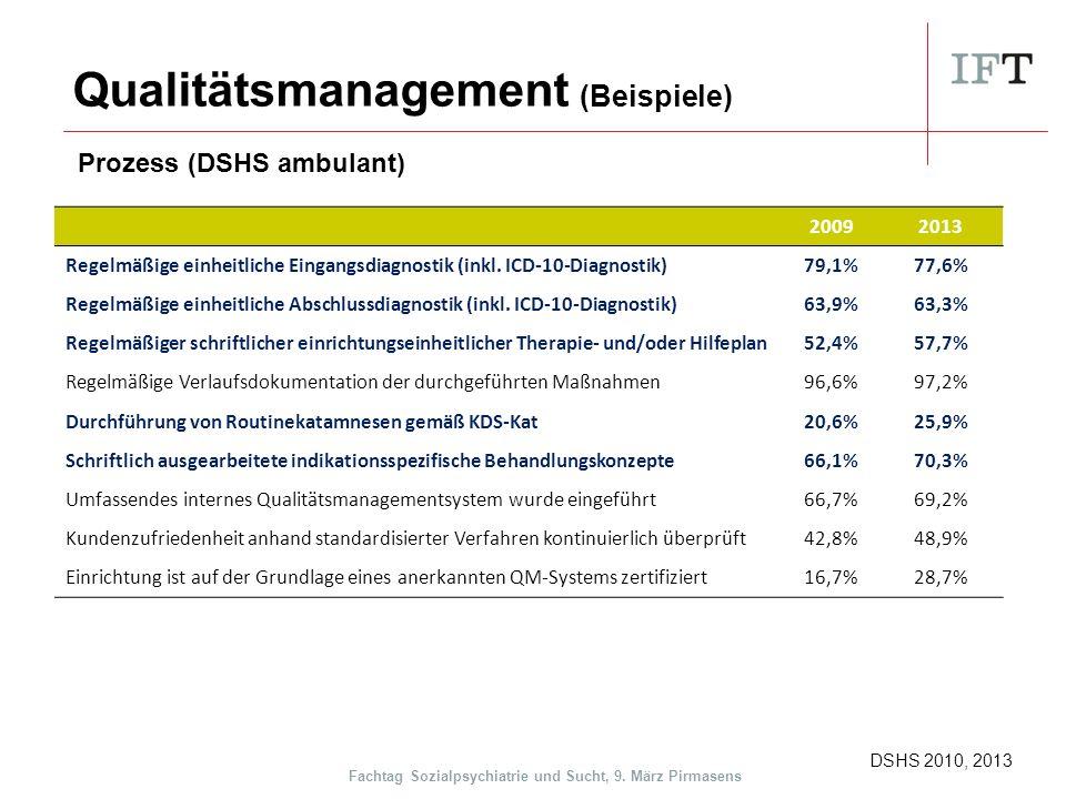 20092013 Regelmäßige einheitliche Eingangsdiagnostik (inkl.