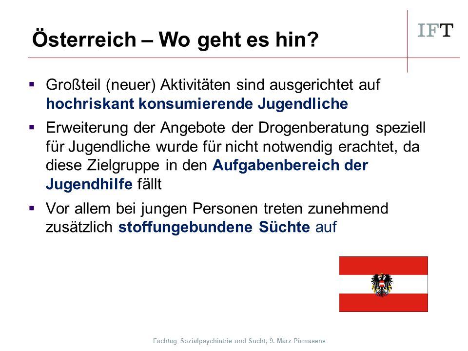 Österreich – Wo geht es hin.