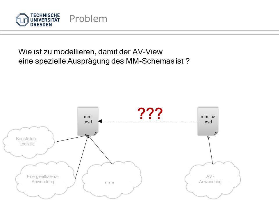 Problem Wie ist zu modellieren, damit der AV-View eine spezielle Ausprägung des MM-Schemas ist ? mm.xsd mm_av.xsd AV - Anwendung Energieeffizienz- Anw