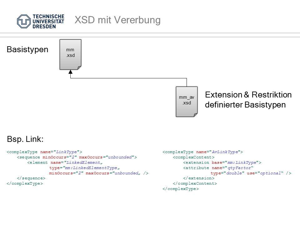 XSD mit Vererbung mm.xsd mm_av.xsd Bsp. Link: <element name=