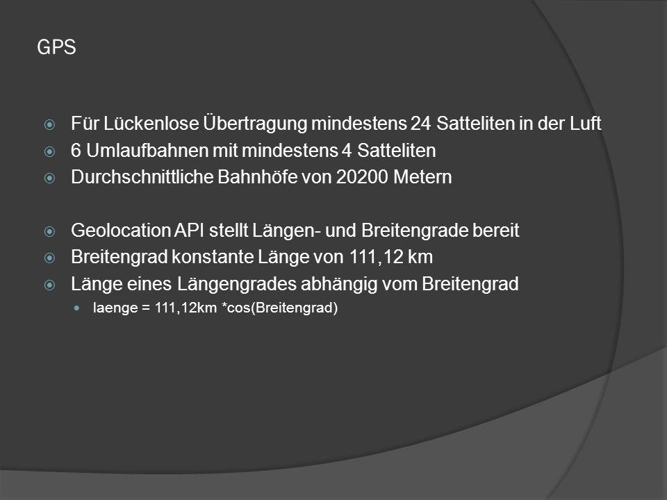 GPS  Für Lückenlose Übertragung mindestens 24 Satteliten in der Luft  6 Umlaufbahnen mit mindestens 4 Satteliten  Durchschnittliche Bahnhöfe von 20200 Metern  Geolocation API stellt Längen- und Breitengrade bereit  Breitengrad konstante Länge von 111,12 km  Länge eines Längengrades abhängig vom Breitengrad laenge = 111,12km *cos(Breitengrad)