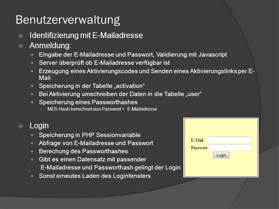 """Benutzerverwaltung  Identifizierung mit E-Mailadresse  Anmeldung: Eingabe der E-Mailadresse und Passwort, Validierung mit Javascript Server überprüft ob E-Mailadresse verfügbar ist Erzeugung eines Aktivierungscodes und Senden eines Aktivierungslinks per E- Mail Speicherung in der Tabelle """"activation Bei Aktivierung umschreiben der Daten in die Tabelle """"user Speicherung eines Passworthashes ○ MD5 Hash berechnet aus Passwort + E-Mailadresse  Login Speicherung in PHP Sessionvariable Abfrage von E-Mailadresse und Passwort Berechung des Passworthashes Gibt es einen Datensatz mit passender E-Mailadresse und Passworthash gelingt der Login Sonst erneutes Laden des Loginfensters"""
