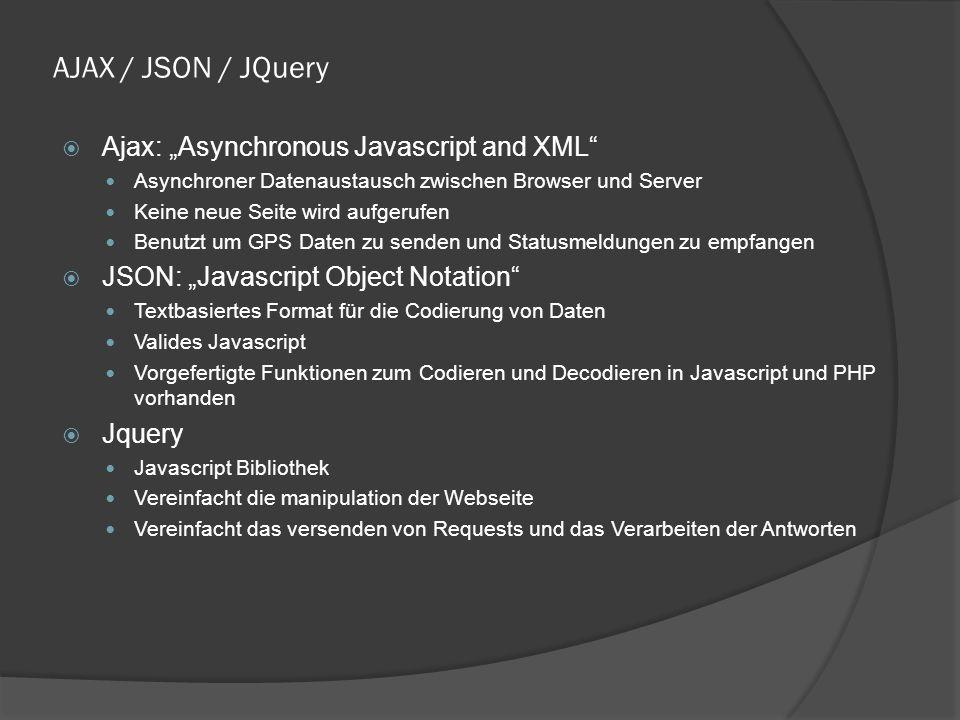 """AJAX / JSON / JQuery  Ajax: """"Asynchronous Javascript and XML Asynchroner Datenaustausch zwischen Browser und Server Keine neue Seite wird aufgerufen Benutzt um GPS Daten zu senden und Statusmeldungen zu empfangen  JSON: """"Javascript Object Notation Textbasiertes Format für die Codierung von Daten Valides Javascript Vorgefertigte Funktionen zum Codieren und Decodieren in Javascript und PHP vorhanden  Jquery Javascript Bibliothek Vereinfacht die manipulation der Webseite Vereinfacht das versenden von Requests und das Verarbeiten der Antworten"""
