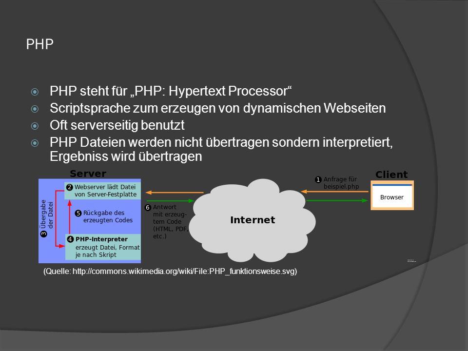"""PHP  PHP steht für """"PHP: Hypertext Processor  Scriptsprache zum erzeugen von dynamischen Webseiten  Oft serverseitig benutzt  PHP Dateien werden nicht übertragen sondern interpretiert, Ergebniss wird übertragen (Quelle: http://commons.wikimedia.org/wiki/File:PHP_funktionsweise.svg)"""