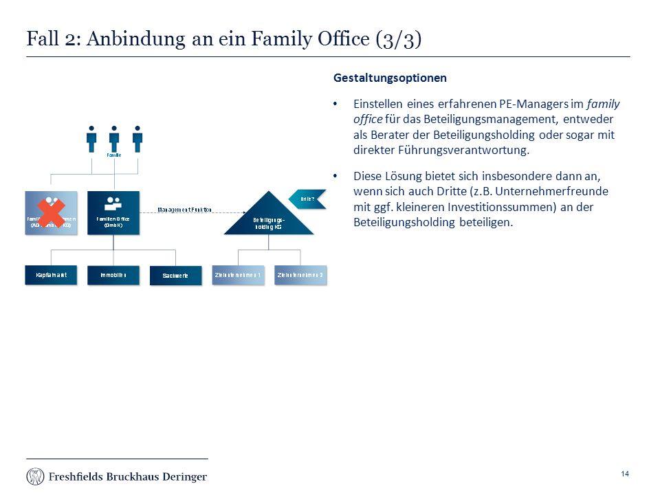 Print slide Fall 2: Anbindung an ein Family Office (3/3) Gestaltungsoptionen Einstellen eines erfahrenen PE-Managers im family office für das Beteiligungsmanagement, entweder als Berater der Beteiligungsholding oder sogar mit direkter Führungsverantwortung.