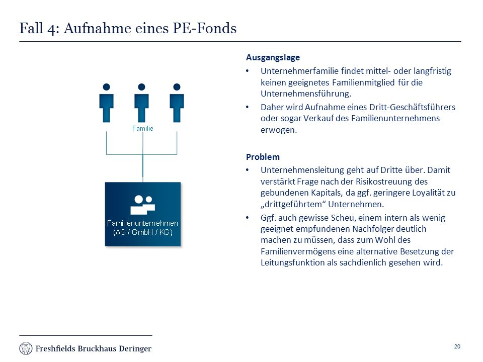 Print slide Fall 4: Aufnahme eines PE-Fonds Ausgangslage Unternehmerfamilie findet mittel- oder langfristig keinen geeignetes Familienmitglied für die Unternehmensführung.