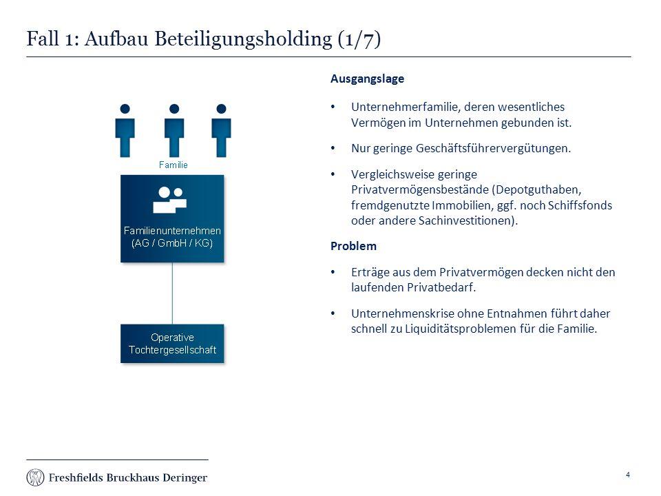 Print slide Fall 1: Aufbau Beteiligungsholding (1/7) Ausgangslage Unternehmerfamilie, deren wesentliches Vermögen im Unternehmen gebunden ist.