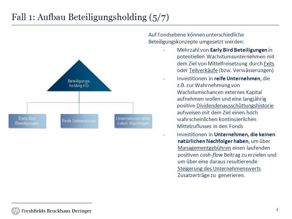 Print slide Fall 1: Aufbau Beteiligungsholding (5/7) Auf Fondsebene können unterschiedliche Beteiligungskonzepte umgesetzt werden: -Mehrzahl von Early Bird Beteiligungen in potentiellen Wachstumsunternehmen mit dem Ziel von Mittelfreisetzung durch Exits oder Teilverkäufe (bzw.