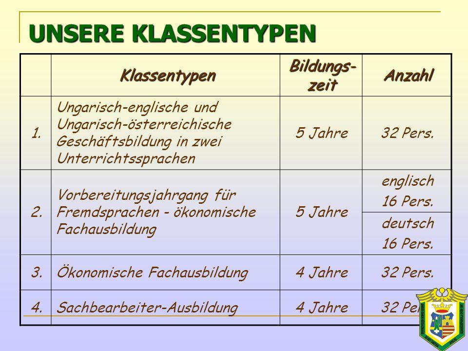 UNSERE KLASSENTYPEN Klassentypen Bildungs- zeit Anzahl 1.