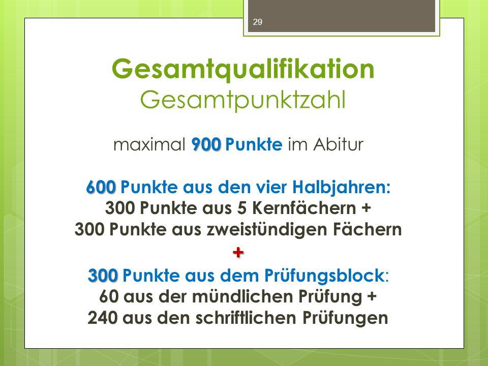 Gesamtqualifikation Gesamtpunktzahl 900 maximal 900 Punkte im Abitur 600 600 Punkte aus den vier Halbjahren: 300 Punkte aus 5 Kernfächern + 300 Punkte