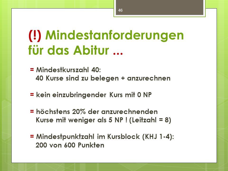 (!) Mindestanforderungen für das Abitur... = Mindestkurszahl 40: 40 Kurse sind zu belegen + anzurechnen = kein einzubringender Kurs mit 0 NP = höchste
