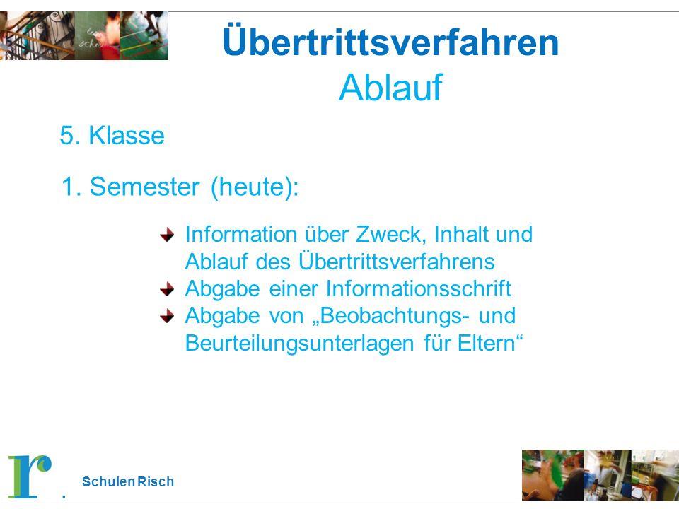 Schulen Risch Übertrittsverfahren Ablauf 5. Klasse 1.