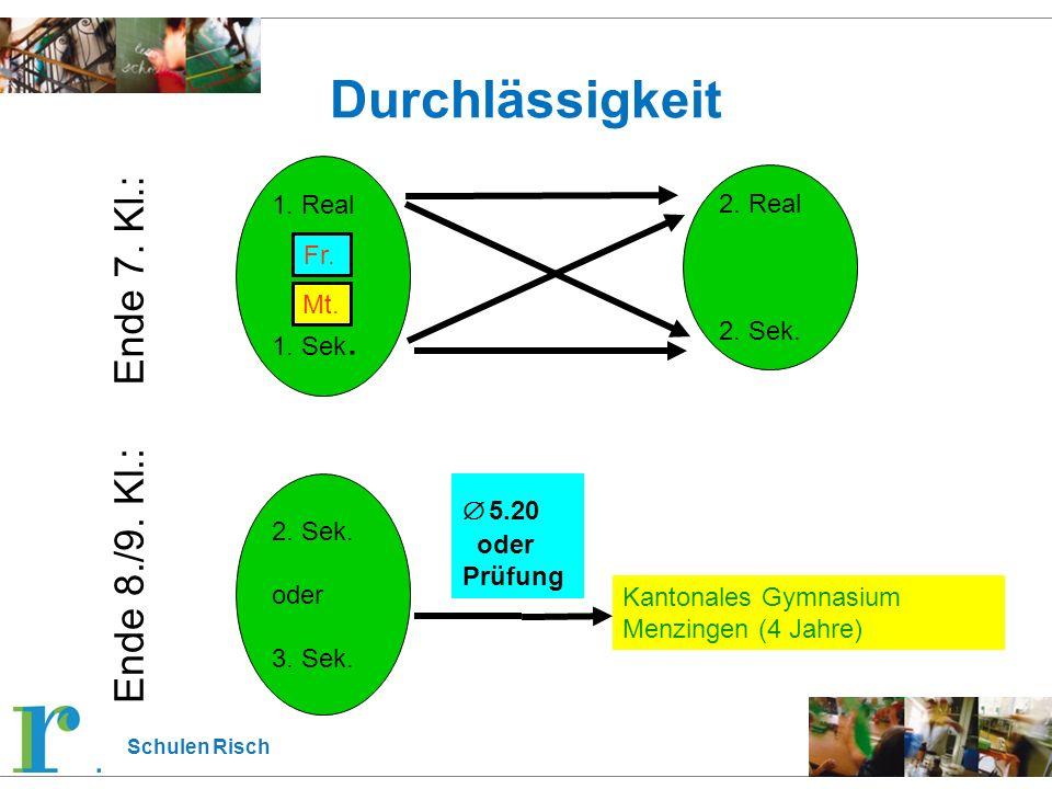 Schulen Risch Durchlässigkeit 1. Real 1. Sek. Fr. Mt. 2. Real 2. Sek. oder 3. Sek.   5.20 oder Prüfung Kantonales Gymnasium Menzingen (4 Jahre) Ende