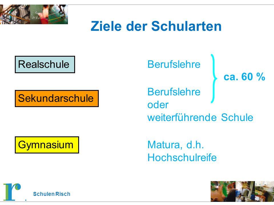 Schulen Risch Ziele der Schularten Realschule Sekundarschule Gymnasium Berufslehre oder weiterführende Schule Matura, d.h. Hochschulreife ca. 60 %