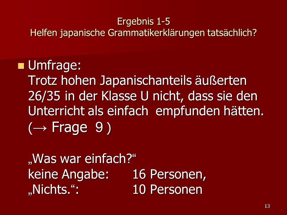 13 Ergebnis 1-5 Helfen japanische Grammatikerkl ä rungen tats ä chlich? Umfrage: Trotz hohen Japanischanteils ä u ß erten 26/35 in der Klasse U nicht,