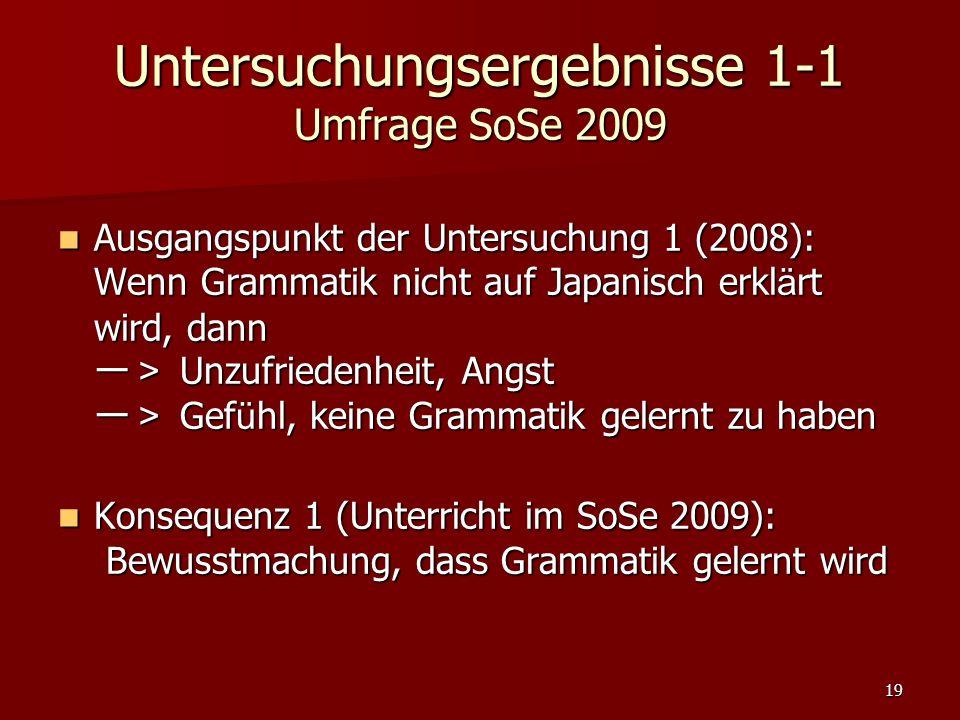 19 Untersuchungsergebnisse 1-1 Umfrage SoSe 2009 Ausgangspunkt der Untersuchung 1 (2008): Wenn Grammatik nicht auf Japanisch erkl ä rt wird, dann ー> U