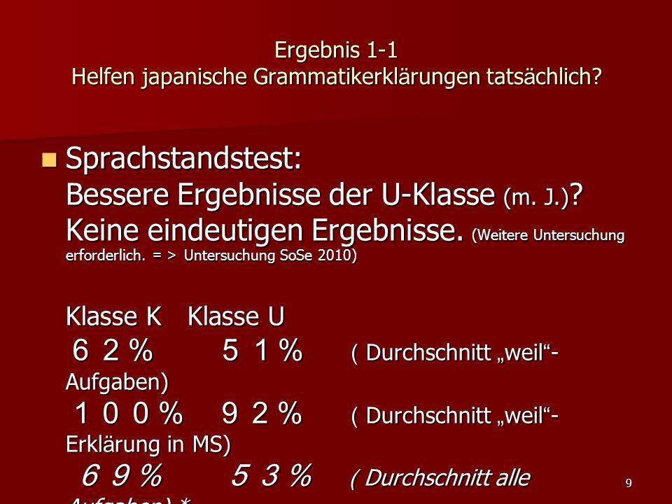 9 Ergebnis 1-1 Helfen japanische Grammatikerkl ä rungen tats ä chlich? Sprachstandstest: Bessere Ergebnisse der U-Klasse (m. J.) ? Keine eindeutigen E