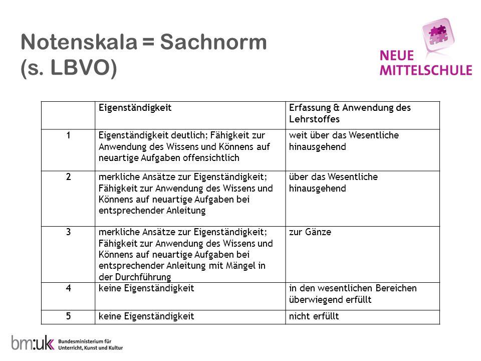 Notenskala = Sachnorm (s.