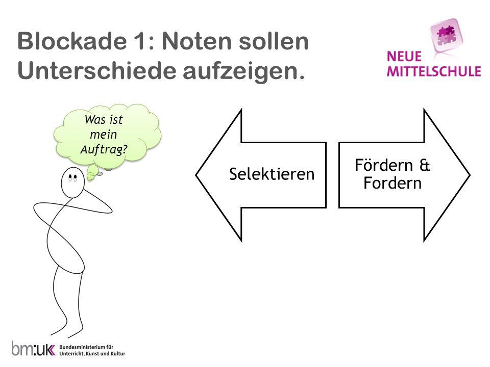 Auswirkungen von Selektion: Auswirkungen von Fördern & Fordern  Leistungsfeststellung versucht, Unterschiede in der Gruppe aufzuzeigen.