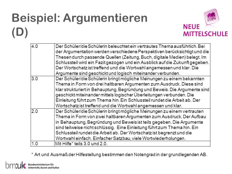 Beispiel: Argumentieren (D) 4.0Der Schüler/die Schülerin beleuchtet ein vertrautes Thema ausführlich. Bei der Argumentation werden verschiedene Perspe