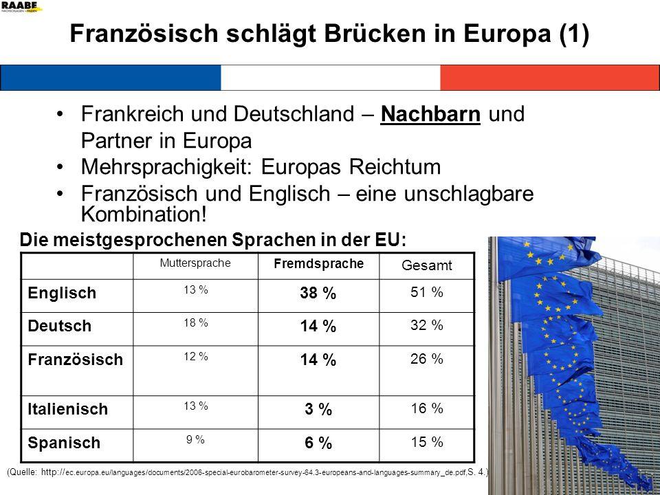 Französisch schlägt Brücken in Europa (1) Frankreich und Deutschland – Nachbarn und Partner in Europa Mehrsprachigkeit: Europas Reichtum Französisch und Englisch – eine unschlagbare Kombination.