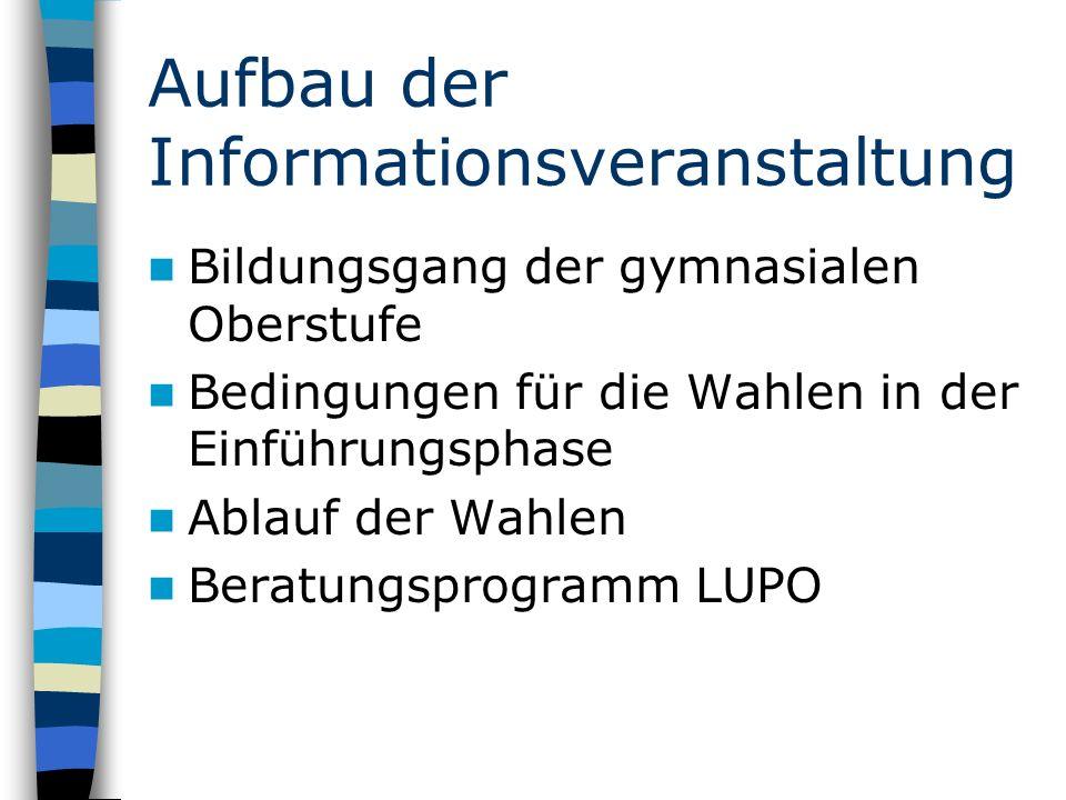 Aufbau der Informationsveranstaltung Bildungsgang der gymnasialen Oberstufe Bedingungen für die Wahlen in der Einführungsphase Ablauf der Wahlen Beratungsprogramm LUPO