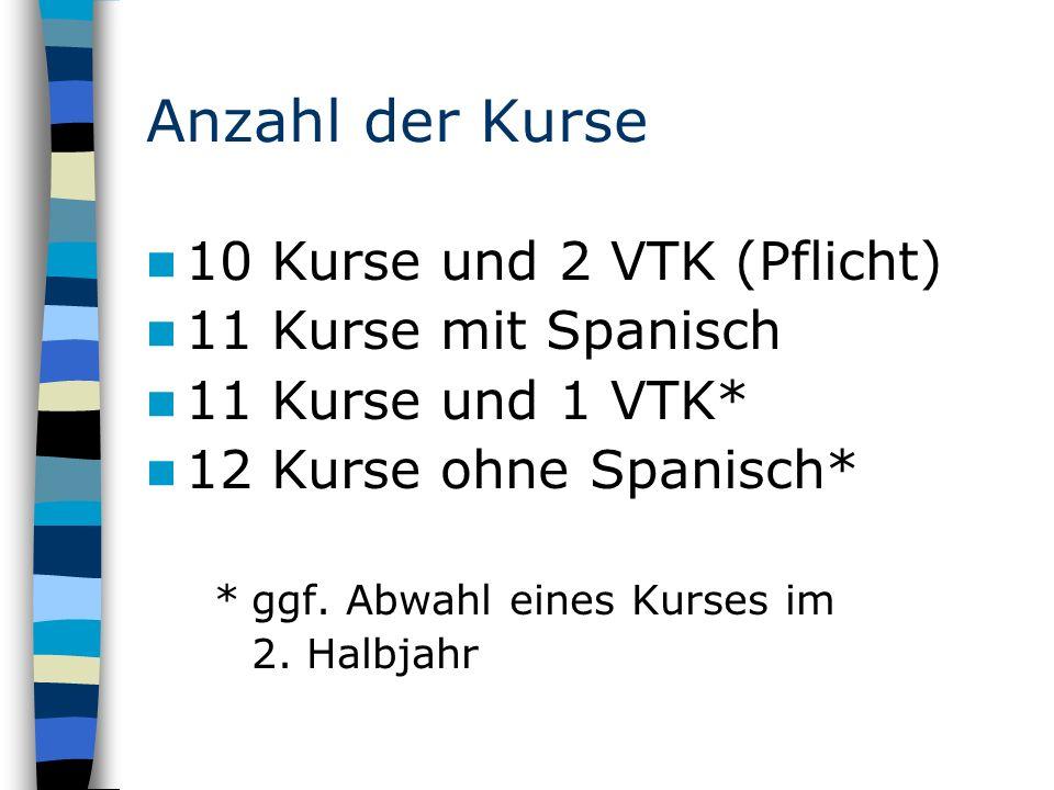 Anzahl der Kurse 10 Kurse und 2 VTK (Pflicht) 11 Kurse mit Spanisch 11 Kurse und 1 VTK* 12 Kurse ohne Spanisch* *ggf.