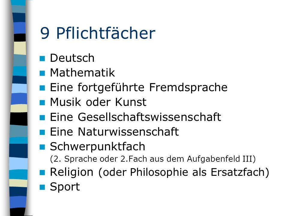 9 Pflichtfächer Deutsch Mathematik Eine fortgeführte Fremdsprache Musik oder Kunst Eine Gesellschaftswissenschaft Eine Naturwissenschaft Schwerpunktfach (2.