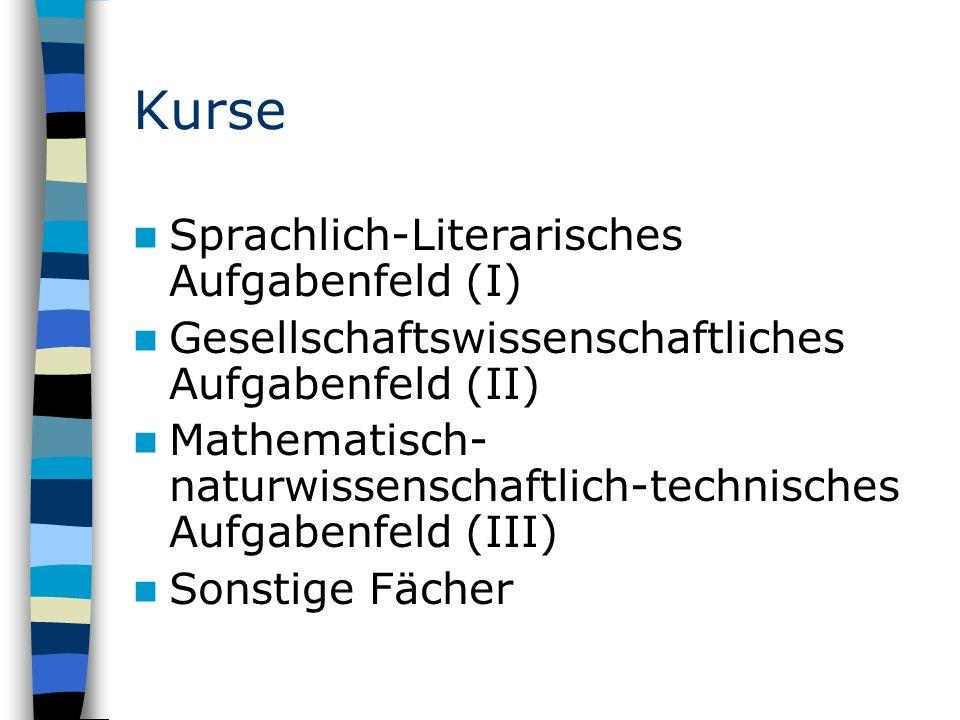 Kurse Sprachlich-Literarisches Aufgabenfeld (I) Gesellschaftswissenschaftliches Aufgabenfeld (II) Mathematisch- naturwissenschaftlich-technisches Aufgabenfeld (III) Sonstige Fächer