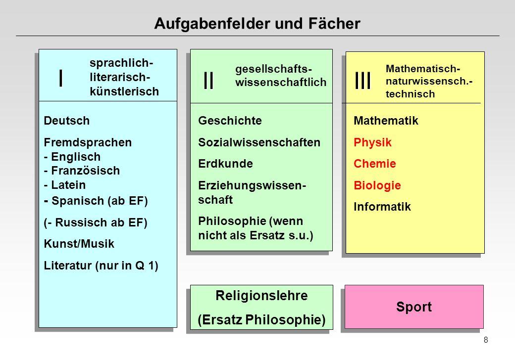 8 Aufgabenfelder und Fächer gesellschafts- wissenschaftlich II sprachlich- literarisch- künstlerisch I Deutsch Fremdsprachen - Englisch - Französisch