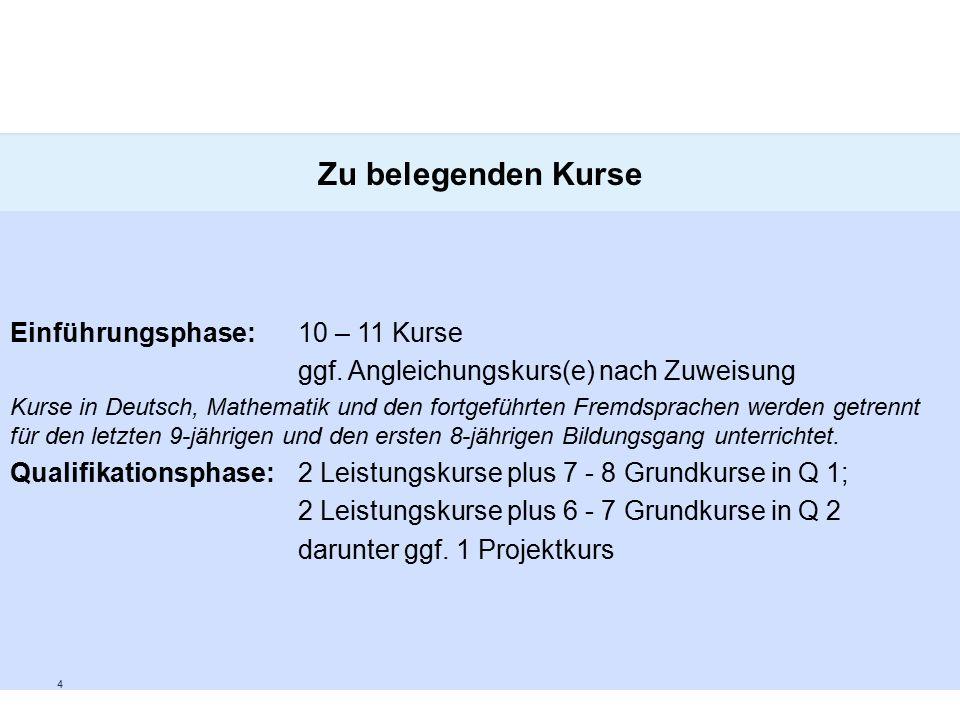 4 Zu belegenden Kurse Einführungsphase: 10 – 11 Kurse ggf.
