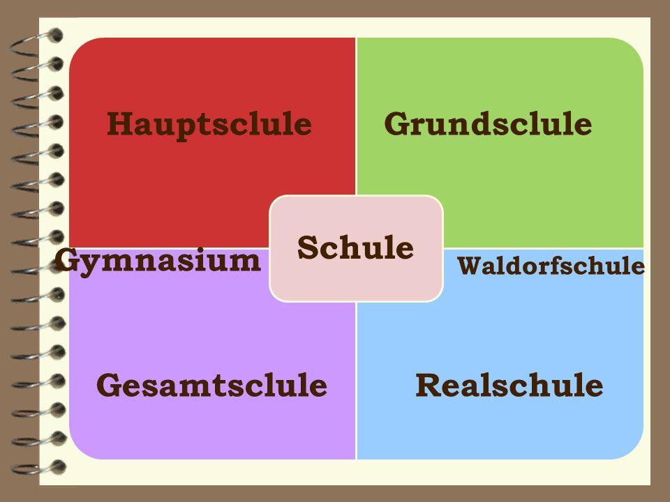 Die Hausaufgabe Üb.14, S. 63 (напиши письмо своему другу и расскажи о Вальдорфской школе)