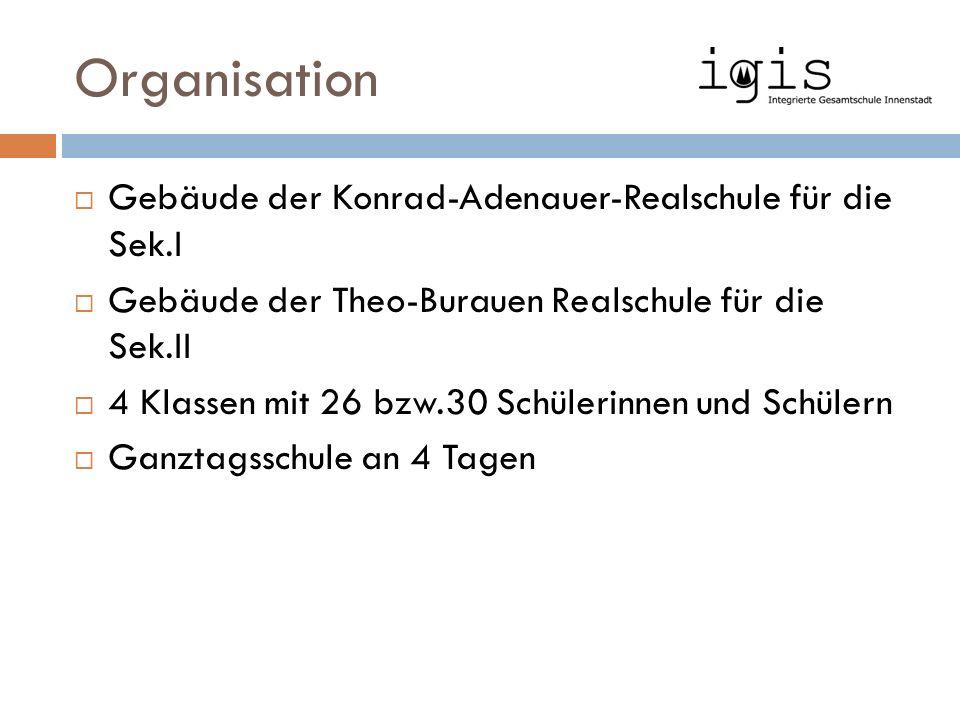 Organisation  Gebäude der Konrad-Adenauer-Realschule für die Sek.I  Gebäude der Theo-Burauen Realschule für die Sek.II  4 Klassen mit 26 bzw.30 Schülerinnen und Schülern  Ganztagsschule an 4 Tagen