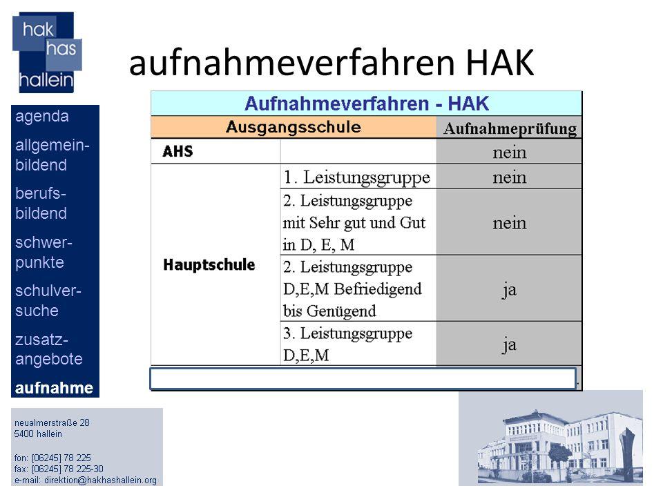 aufnahmeverfahren HAK agenda allgemein- bildend berufs- bildend schwer- punkte schulver- suche zusatz- angebote aufnahme