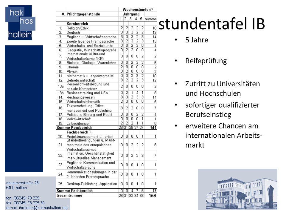 stundentafel IB 5 Jahre Reifeprüfung Zutritt zu Universitäten und Hochschulen sofortiger qualifizierter Berufseinstieg erweitere Chancen am internatio