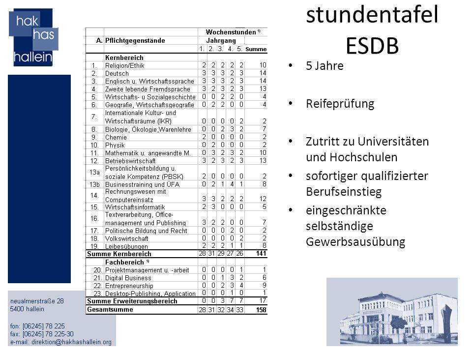 stundentafel ESDB 5 Jahre Reifeprüfung Zutritt zu Universitäten und Hochschulen sofortiger qualifizierter Berufseinstieg eingeschränkte selbständige G
