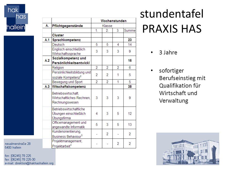 stundentafel PRAXIS HAS 3 Jahre sofortiger Berufseinstieg mit Qualifikation für Wirtschaft und Verwaltung