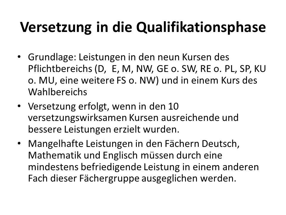 Versetzung in die Qualifikationsphase Grundlage: Leistungen in den neun Kursen des Pflichtbereichs (D, E, M, NW, GE o. SW, RE o. PL, SP, KU o. MU, ein