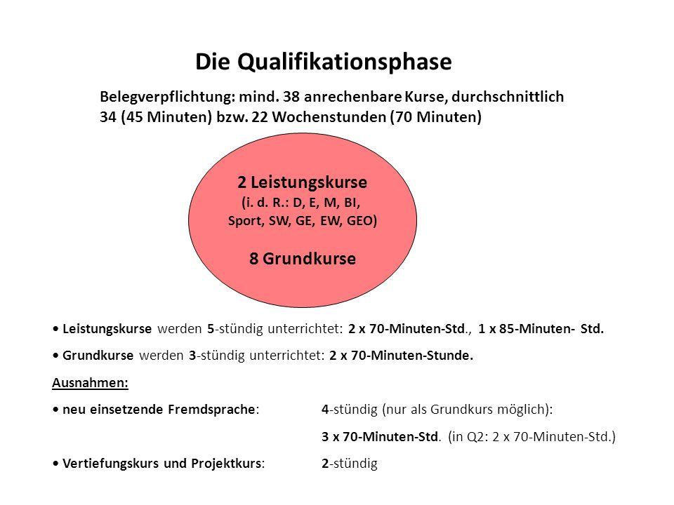 Leistungskurse werden 5-stündig unterrichtet: 2 x 70-Minuten-Std., 1 x 85-Minuten- Std.