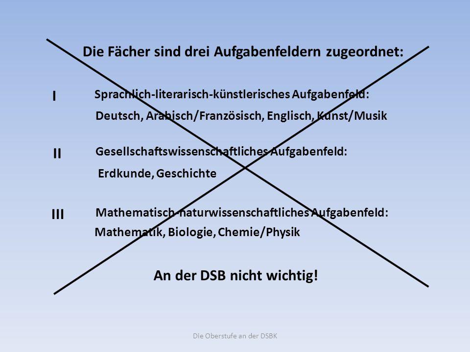 Die Oberstufe an der DSBK Besonderheiten zum Bereich A (Schriftliche Fächer in 11/1, 11/2 und 12/1) Kein Halbjahresergebnis darf mit 0 Punkten bewertet sein.