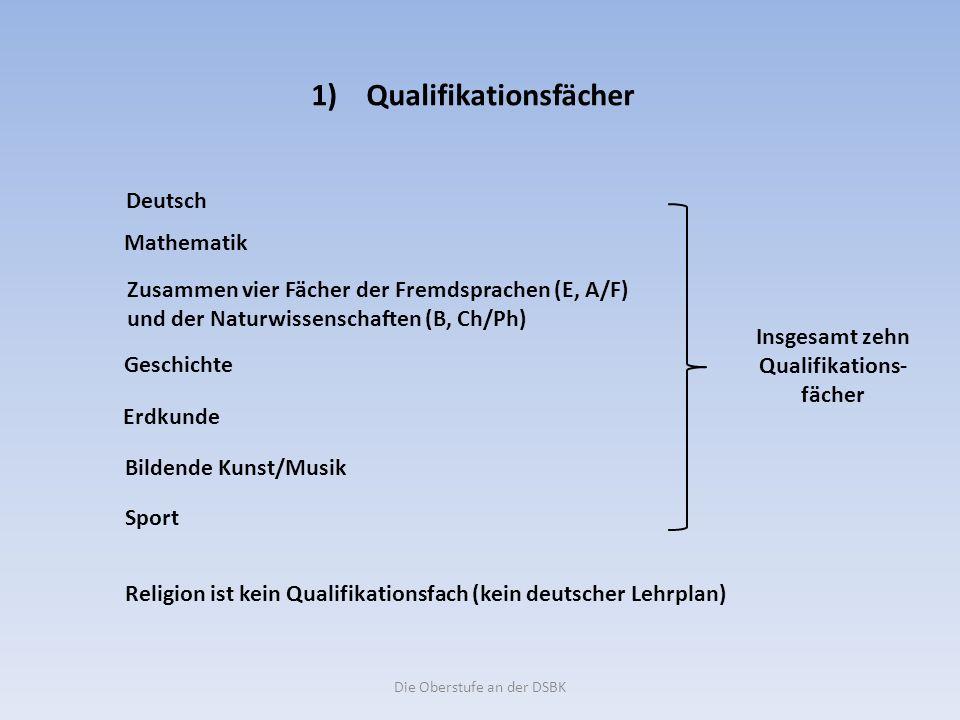 Die Oberstufe an der DSBK 2) Prüfungssfächer 1.Prüfungsfach: Deutsch 2.