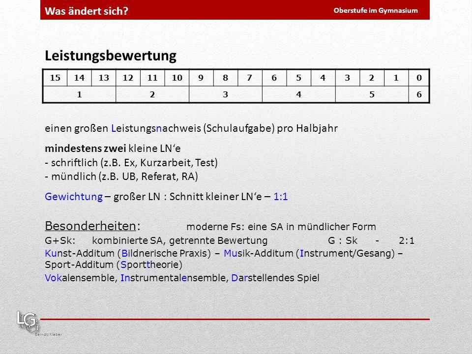 Oberstufe im Gymnasium Berndt/Kleber Was ändert sich? 1514131211109876543210 123456 Leistungsbewertung einen großen Leistungsnachweis (Schulaufgabe) p