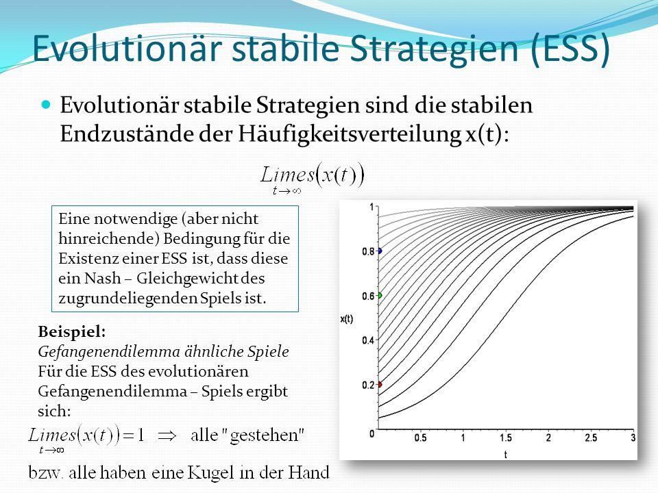 Evolutionär stabile Strategien (ESS) Evolutionär stabile Strategien sind die stabilen Endzustände der Häufigkeitsverteilung x(t): Eine notwendige (aber nicht hinreichende) Bedingung für die Existenz einer ESS ist, dass diese ein Nash – Gleichgewicht des zugrundeliegenden Spiels ist.