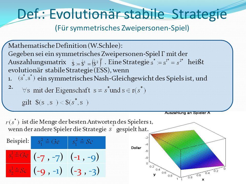 Mathematische Definition (W.Schlee): Gegeben sei ein symmetrisches Zweipersonen-Spiel Γ mit der Auszahlungsmatrix.