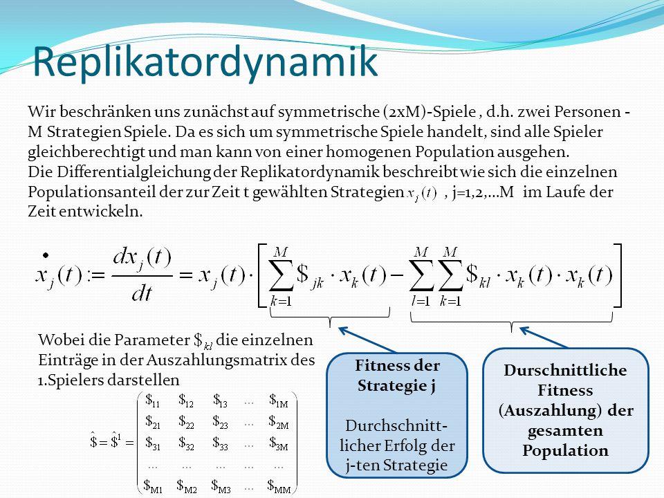 Replikatordynamik Wir beschränken uns zunächst auf symmetrische (2xM)-Spiele, d.h.